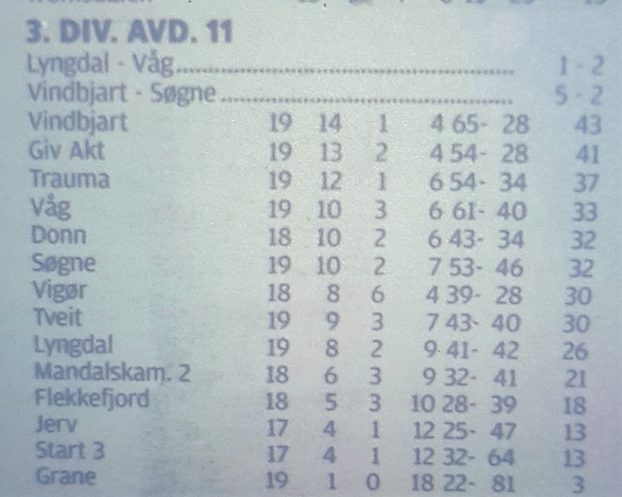 tabell19