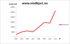 www.vindbjart.no_